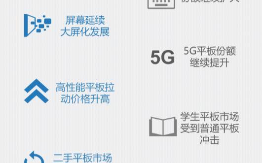 IDC發布2021年平板電腦市場10大預測:芯片使用格局將會改變