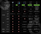 RoboSense车规级MEMS固态激光雷达SOP版揭晓