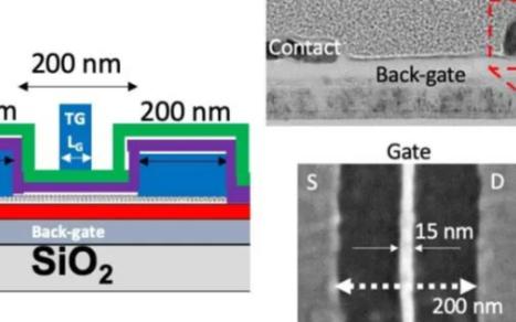 碳纳米晶体管性能跟硅越来越接近 不久后有望打败硅