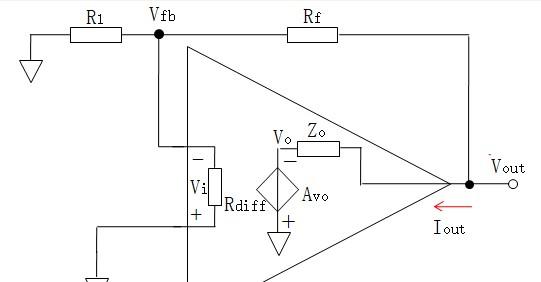 解析开环输出阻抗与闭环输出电阻区别