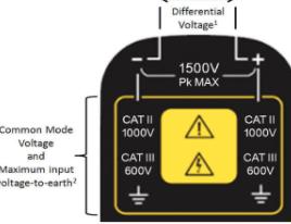 P52xxA系列高压差分探头的特点优势及应用范围