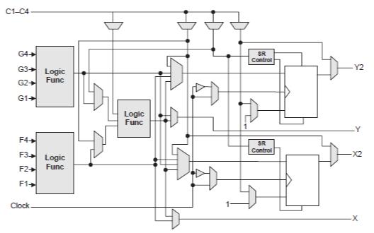 FPGA设计秘笈的PDF电子书免费下载