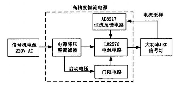 基于LM2576和AD8217的高精度恒流电源设计方案