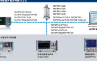 NRPxxA系列平均功率探头的性能特点及应用