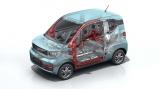 國內電動車產業鏈競爭力幾何?