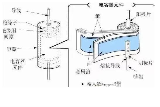 为什么铝电解电容不能承受反向电压