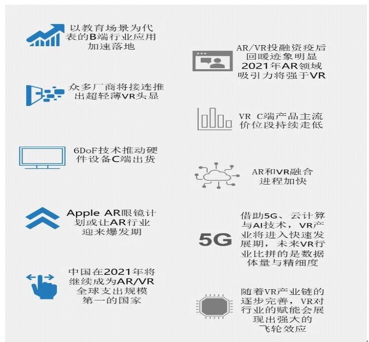 IDC FutureScape对中国AR/VR市场的预测