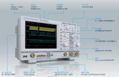 HMO1002数字实时示波器的产品特点及应用性能...