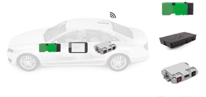 莫仕车载无线充电的四大挑战