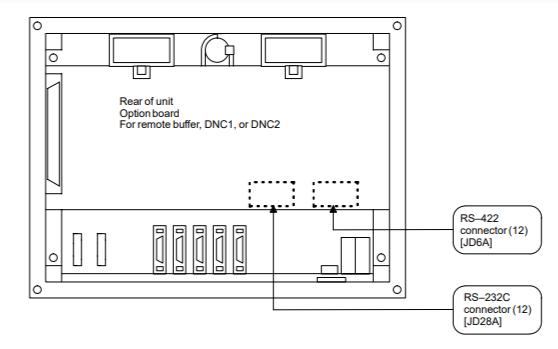 FANUC Series 16i数控车床硬件连接说明手册免费下载