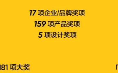 realme在2020年所荣获的奖项成绩高达181项