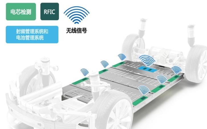 中国电动汽车百人会论坛(2021)召开 围绕电动化等问题进行了探讨