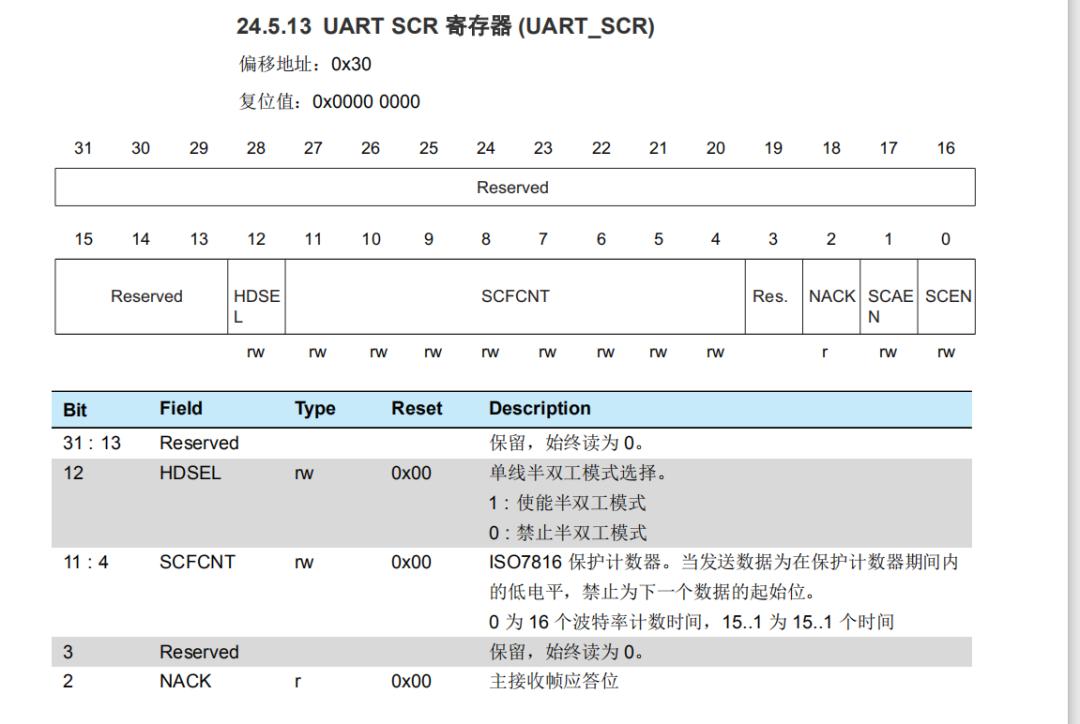 MM32F013x——UART 單線半雙工通信