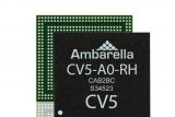 Ambarella 发布人工智能图像处理器 CV...