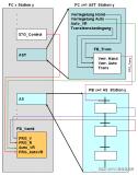 VASS标准PLC工位时序控制要点