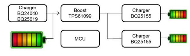 TPS63810升降压方案系统在TWS耳机里的应用