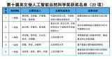 思必驰钱彦旻团队获得吴文俊人工智能自然科学奖一等奖