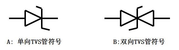 TVS管的特性/特点/应用/主要参数