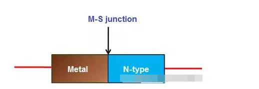 什么是碳化硅肖特基二极管