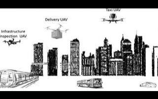 未来无人机在智慧城市中的应用分析