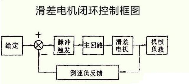 简述机构的组成原理_简述按钮的工作原理