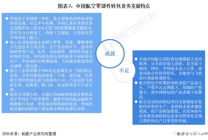 图表7:中国航空零部件转包业务发展特点