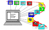 IBS-BG4程序的項目結構