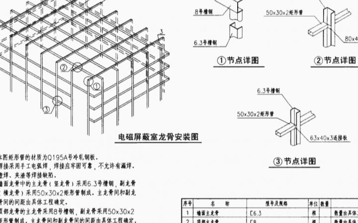 屏蔽室的屏蔽房技术方案