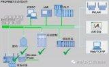 PROFIBUS,PROFINET,Ethernet三者的區別