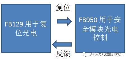 f0f94074-44c0-11eb-8b86-12bb97331649.png