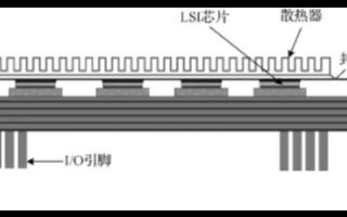电子微组装的其他失效问题及系统性设计研究