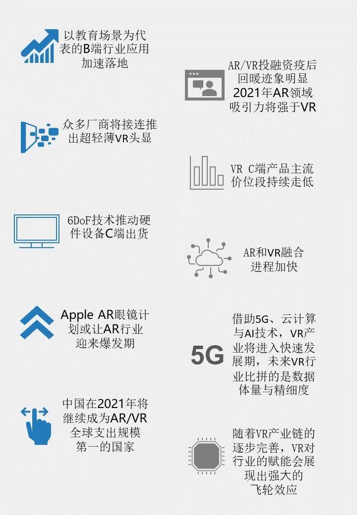 IDC發布2021年AR/VR 市場10大預測