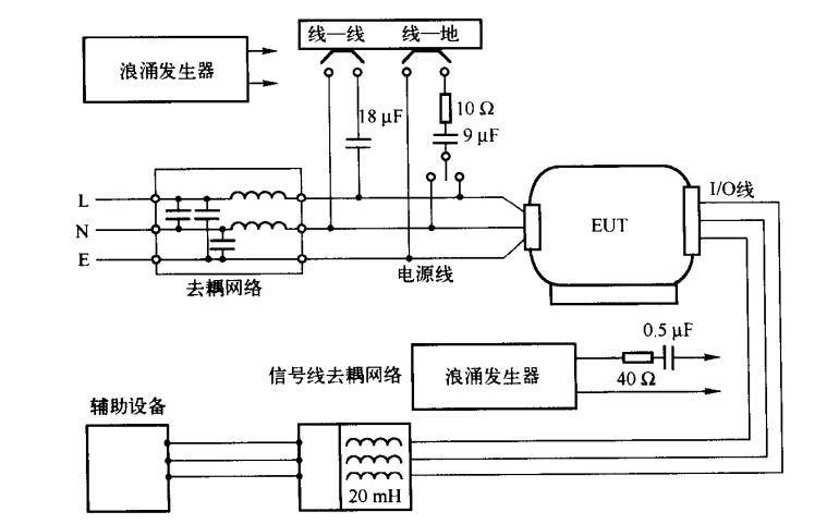EMC电磁兼容设计与测试案例分析的PDF电子书免费下载