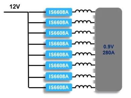 深度解析多相控制芯片BUCK电源并联技术
