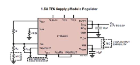 基于Peltier效應的LTM4663模塊實現溫度控制環路