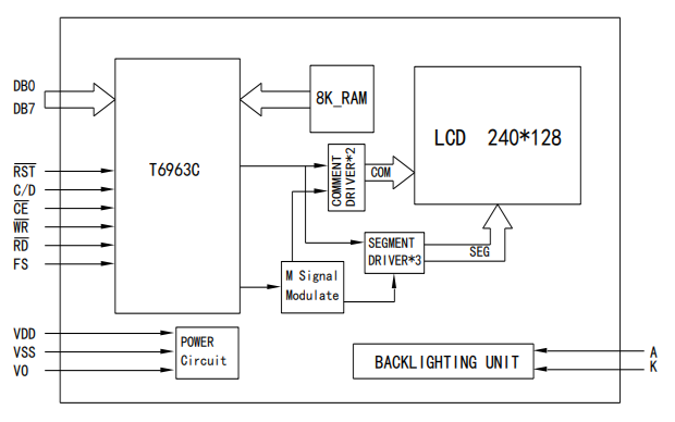 RICH240128-03 240x128点阵显示屏的数据手册