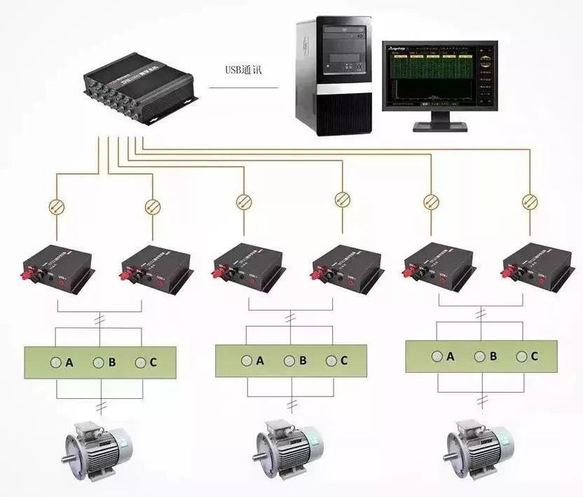 伺服电机、变频电机、普通电机之间有什么区别?