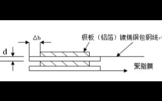 箔式有感電容器在高溫高壓下影響耐受力的原因有哪些