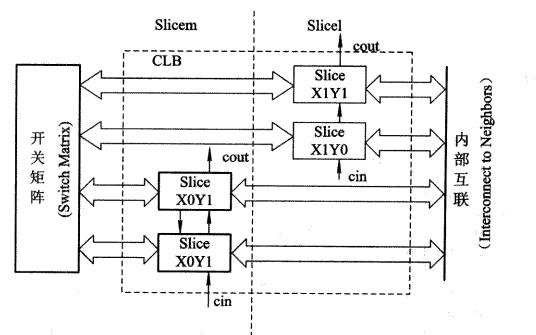 FPGA数字信号处理设计教程的PDF电子书免费下载