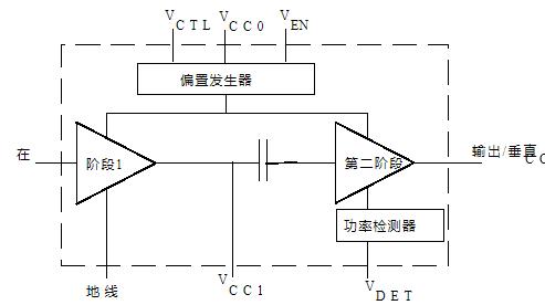 線性2.4GHz功率放大器SE2522L可降低WLAN系統一半功耗
