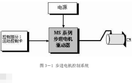 RBT-6T01P教学机器人的实验指导书的详细资料说明