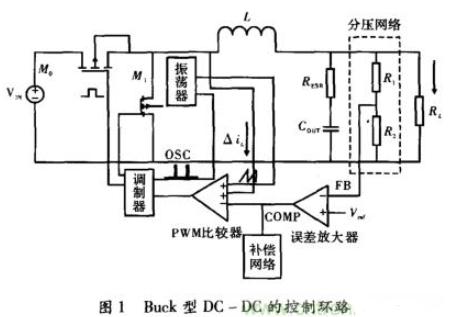 电流模Buck型DC—DC环路稳定性分析