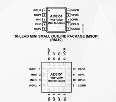 低失真全差分放大器AD8351的性能及應用