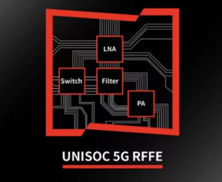 浅谈5G射频前端的模组替代分立方案