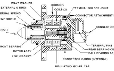 怠速旁通空气量调节控制阀使用说明书