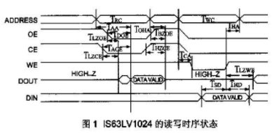 基于Virtex-E系列XCV300E與高速靜態存儲設備的接口實現