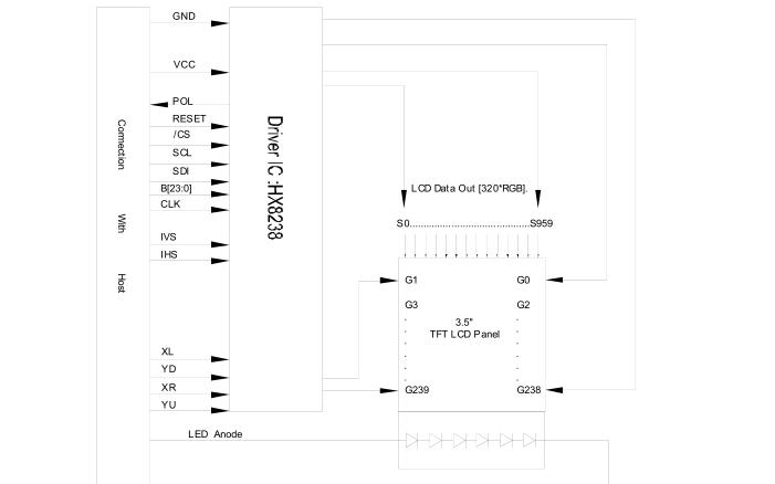 VHDL TFT LCD屏控制器的资料详细说明