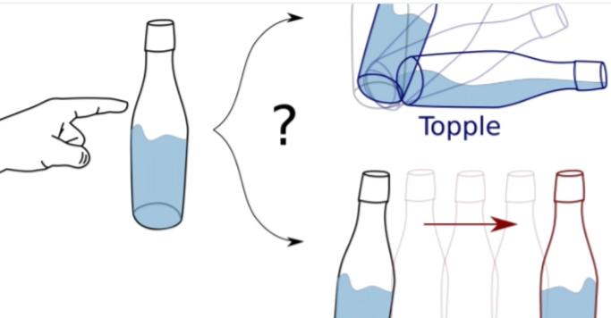 研究人员研发AI框架,可预测物体运动