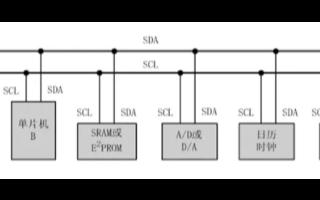 三星I2C控制如何实现裸机读取从设备信息