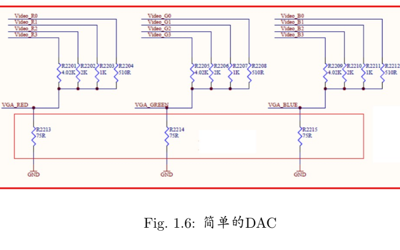 VGA IP Core设计与实现的电子书免费下载